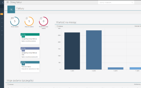 elektroniczny-obieg-faktur-kosztowych-w-webcon-bps-dashboard